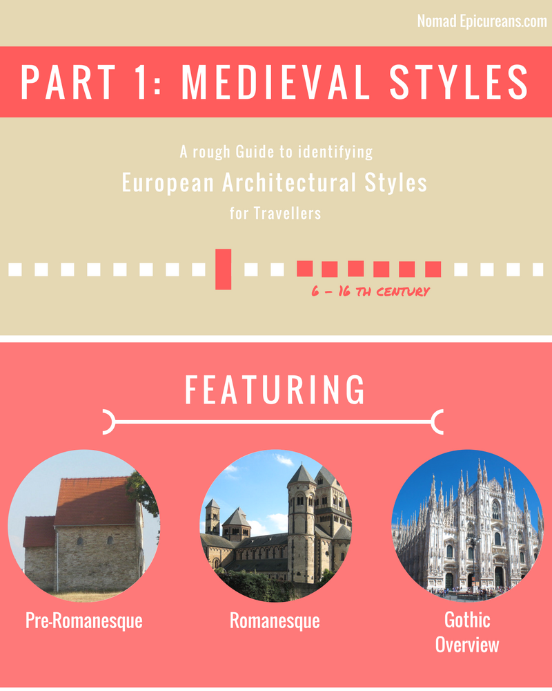 architectural-guide-medieval-styles-header